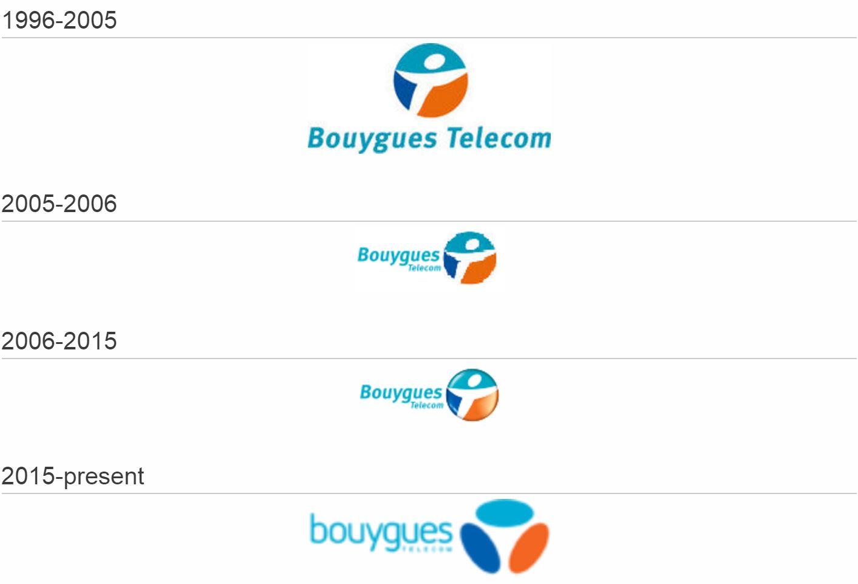 Bouygues Telecom logo history